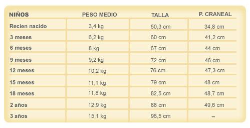 metodo mas eficiente para bajar de peso